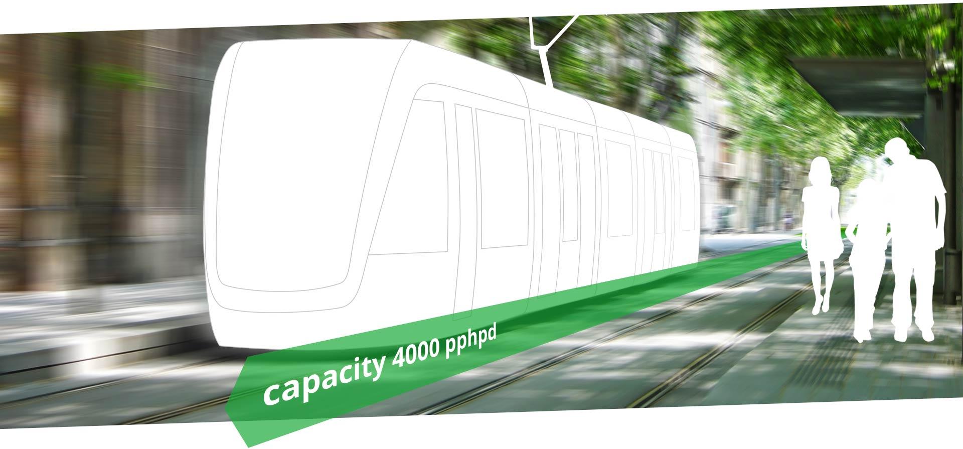 Strassenbahn und Tram
